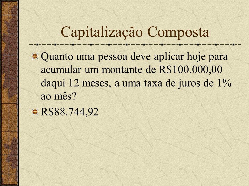 Capitalização Composta Quanto uma pessoa deve aplicar hoje para acumular um montante de R$100.000,00 daqui 12 meses, a uma taxa de juros de 1% ao mês.