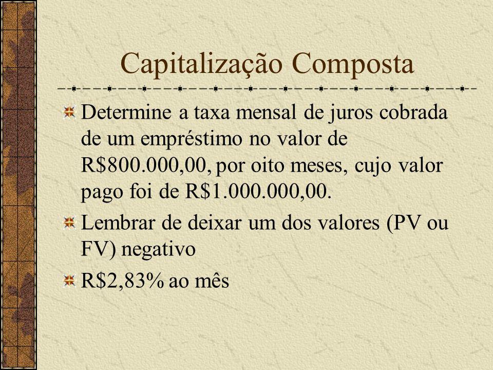 Capitalização Composta Determine a taxa mensal de juros cobrada de um empréstimo no valor de R$800.000,00, por oito meses, cujo valor pago foi de R$1.000.000,00.