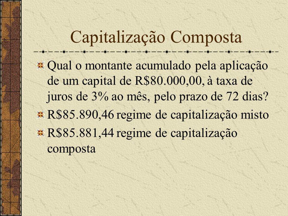 Capitalização Composta Qual o montante acumulado pela aplicação de um capital de R$80.000,00, à taxa de juros de 3% ao mês, pelo prazo de 72 dias.