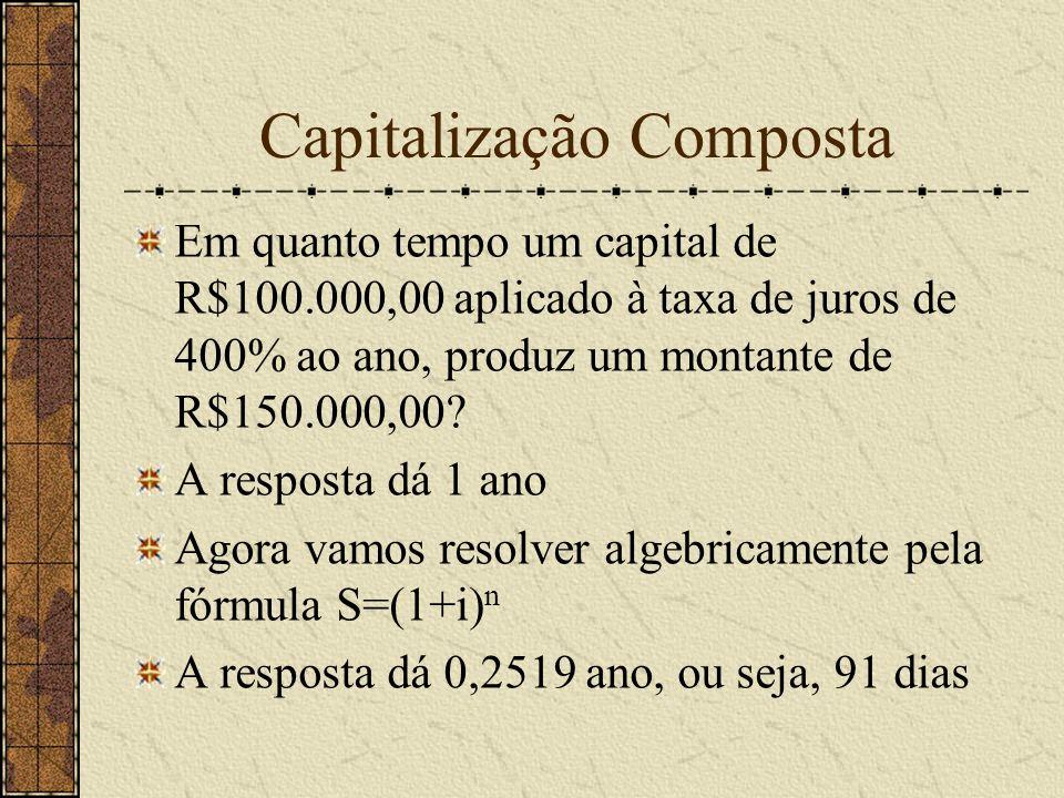 Capitalização Composta Em quanto tempo um capital de R$100.000,00 aplicado à taxa de juros de 400% ao ano, produz um montante de R$150.000,00.