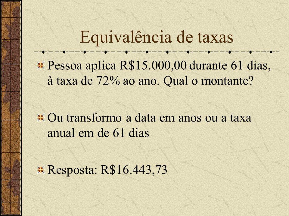 Equivalência de taxas Pessoa aplica R$15.000,00 durante 61 dias, à taxa de 72% ao ano.