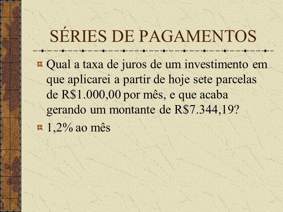 SÉRIES DE PAGAMENTOS Qual a taxa de juros de um investimento em que aplicarei a partir de hoje sete parcelas de R$1.000,00 por mês, e que acaba gerando um montante de R$7.344,19.