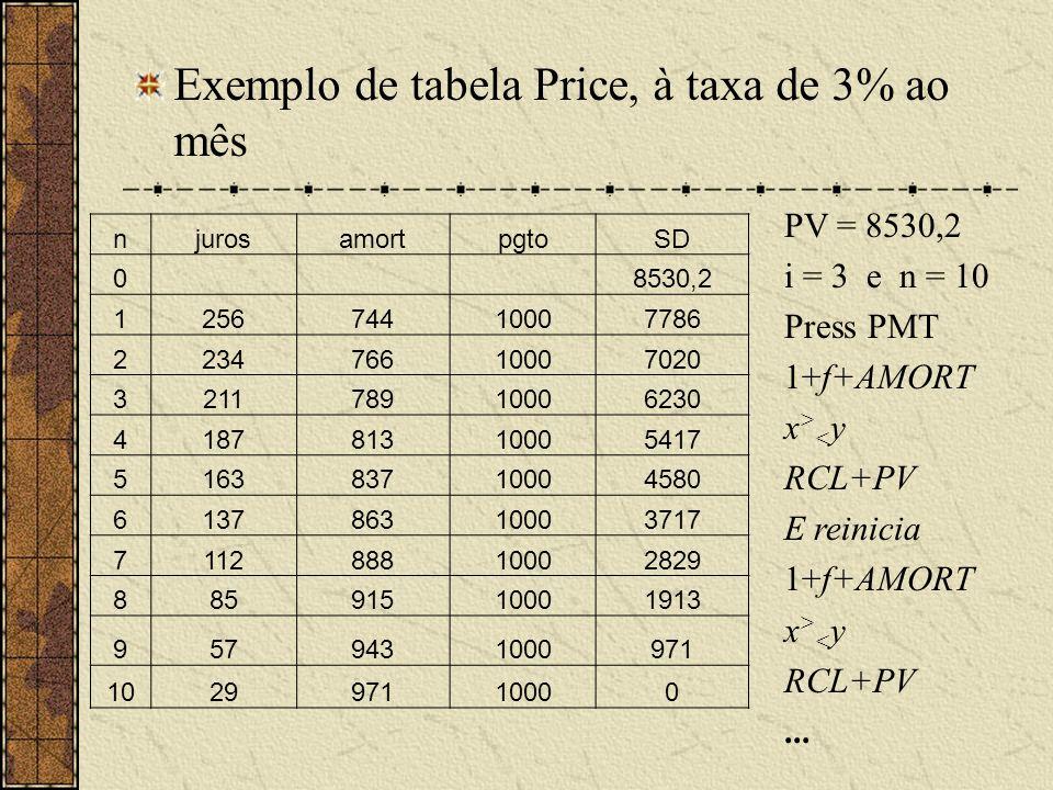 Exemplo de tabela Price, à taxa de 3% ao mês njurosamortpgtoSD 0 8530,2 125674410007786 223476610007020 321178910006230 418781310005417 516383710004580 613786310003717 711288810002829 88591510001913 9579431000971 102997110000 PV = 8530,2 i = 3 e n = 10 Press PMT 1+f+AMORT x > < y RCL+PV E reinicia 1+f+AMORT x > < y RCL+PV...