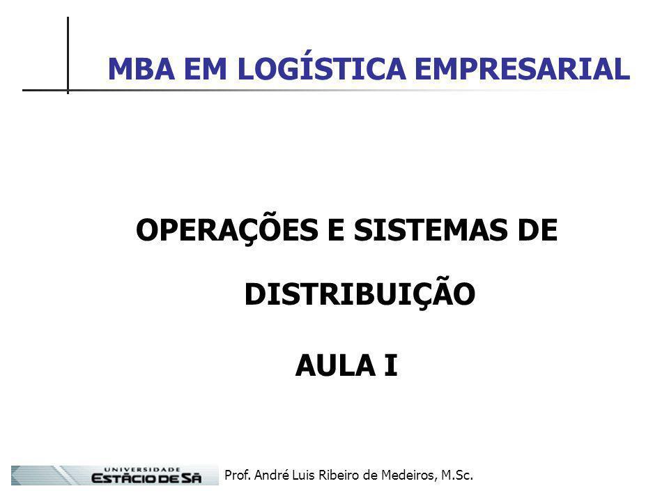 Prof. André Luis Ribeiro de Medeiros, M.Sc. MBA EM LOGÍSTICA EMPRESARIAL OPERAÇÕES E SISTEMAS DE DISTRIBUIÇÃO AULA I