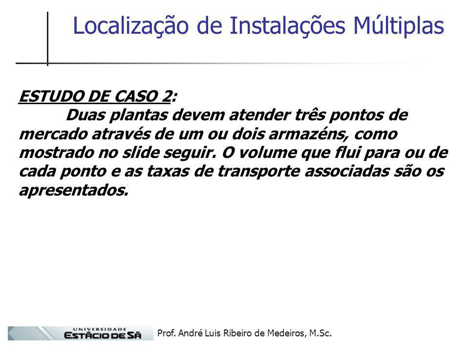 Prof. André Luis Ribeiro de Medeiros, M.Sc. Localização de Instalações Múltiplas ESTUDO DE CASO 2: Duas plantas devem atender três pontos de mercado a