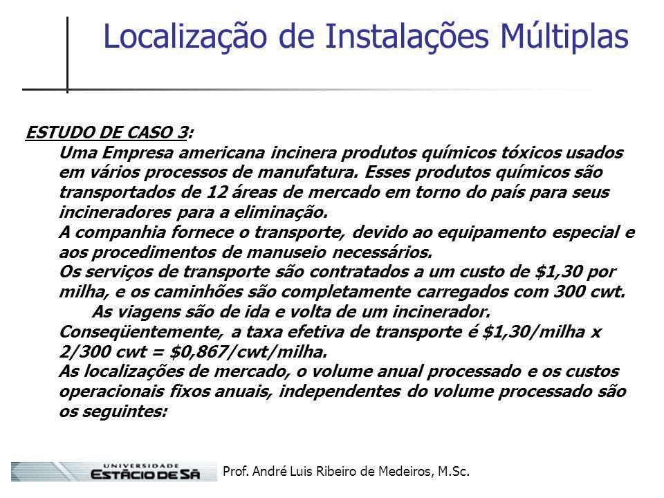 Prof. André Luis Ribeiro de Medeiros, M.Sc. Localização de Instalações Múltiplas ESTUDO DE CASO 3: Uma Empresa americana incinera produtos químicos tó