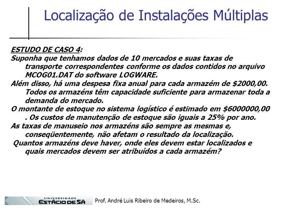 Prof. André Luis Ribeiro de Medeiros, M.Sc. Localização de Instalações Múltiplas ESTUDO DE CASO 4: Suponha que tenhamos dados de 10 mercados e suas ta
