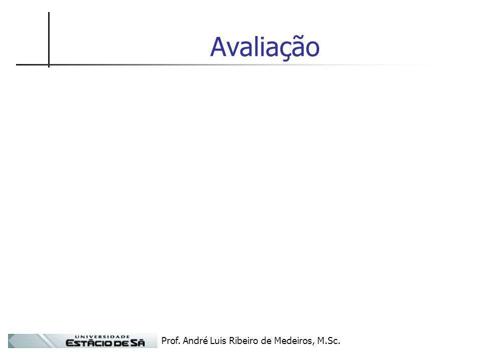 Prof. André Luis Ribeiro de Medeiros, M.Sc. Avaliação