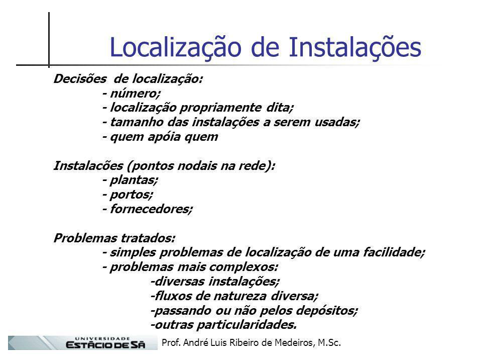 Prof. André Luis Ribeiro de Medeiros, M.Sc. Localização de Instalações Decisões de localização: - número; - localização propriamente dita; - tamanho d