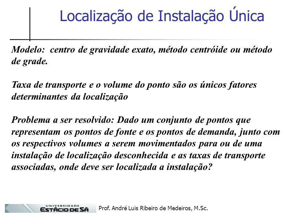 Prof. André Luis Ribeiro de Medeiros, M.Sc. Localização de Instalação Única Modelo: centro de gravidade exato, método centróide ou método de grade. Ta