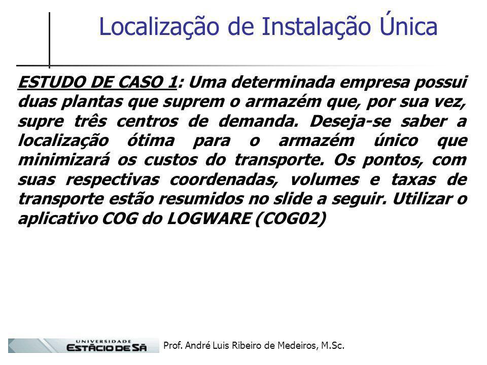 Prof. André Luis Ribeiro de Medeiros, M.Sc. Localização de Instalação Única ESTUDO DE CASO 1: Uma determinada empresa possui duas plantas que suprem o