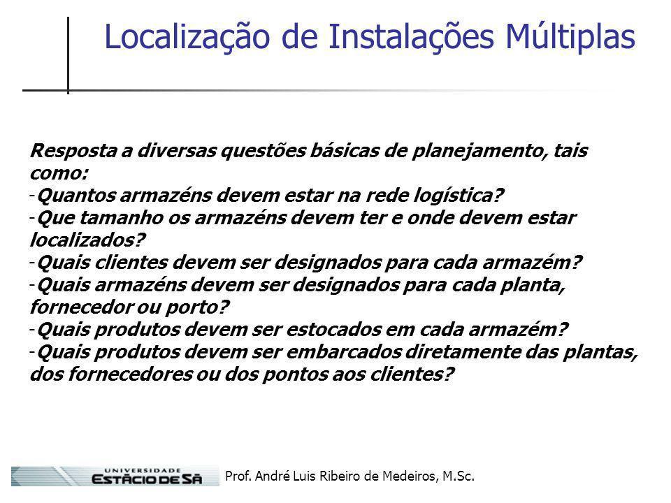 Prof. André Luis Ribeiro de Medeiros, M.Sc. Localização de Instalações Múltiplas Resposta a diversas questões básicas de planejamento, tais como: -Qua