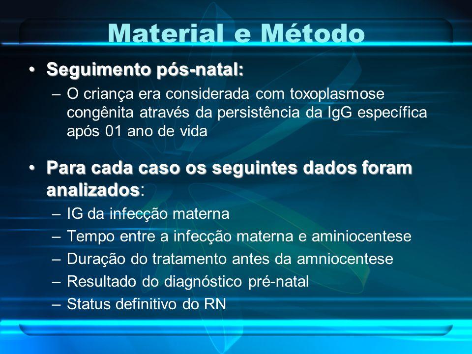 Seguimento pós-natal:Seguimento pós-natal: –O criança era considerada com toxoplasmose congênita através da persistência da IgG específica após 01 ano