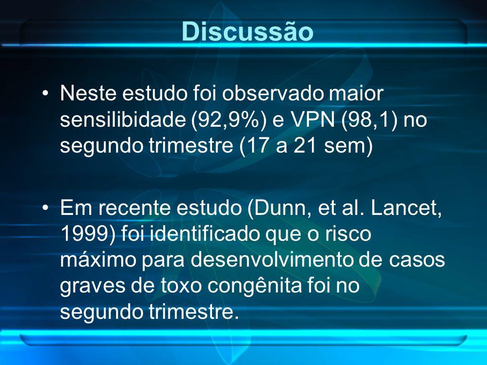 Neste estudo foi observado maior sensilibidade (92,9%) e VPN (98,1) no segundo trimestre (17 a 21 sem) Em recente estudo (Dunn, et al. Lancet, 1999) f
