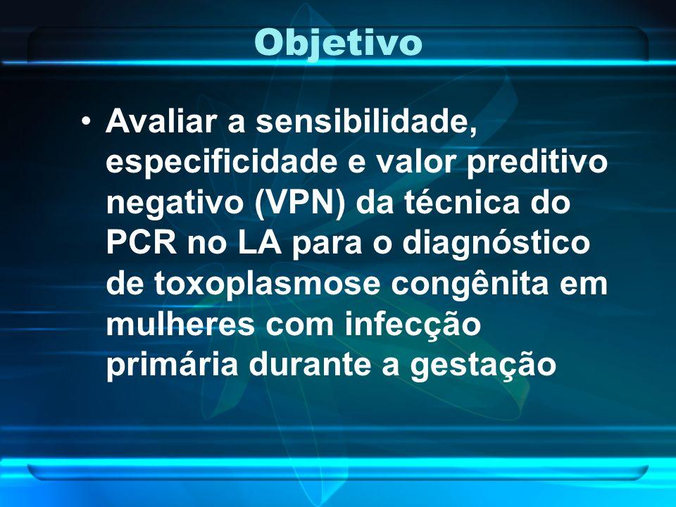 Objetivo Avaliar a sensibilidade, especificidade e valor preditivo negativo (VPN) da técnica do PCR no LA para o diagnóstico de toxoplasmose congênita