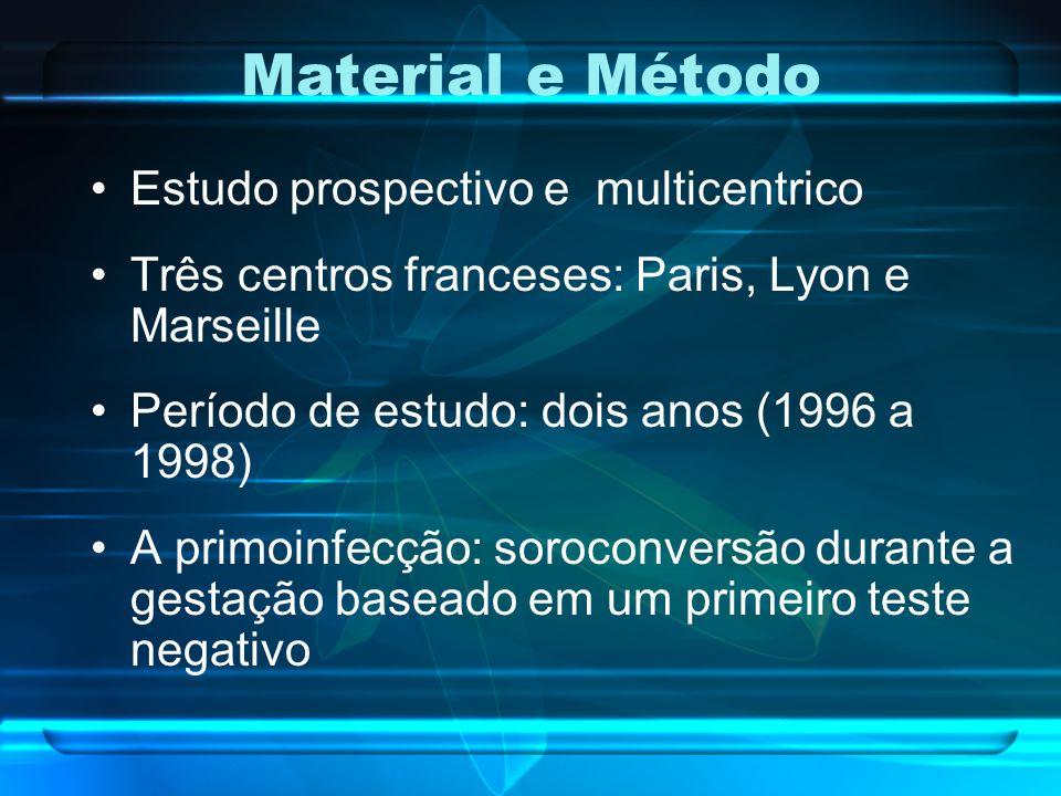 Material e Método Estudo prospectivo e multicentrico Três centros franceses: Paris, Lyon e Marseille Período de estudo: dois anos (1996 a 1998) A prim