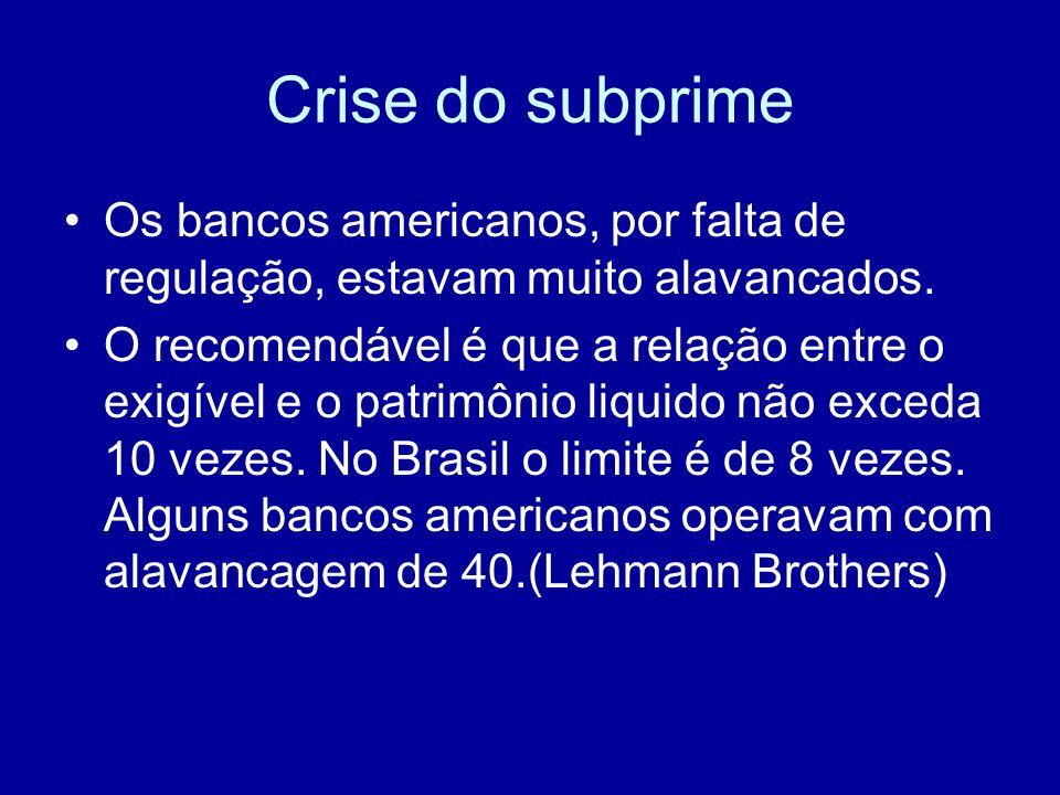 Crise do subprime Os bancos americanos, por falta de regulação, estavam muito alavancados. O recomendável é que a relação entre o exigível e o patrimô