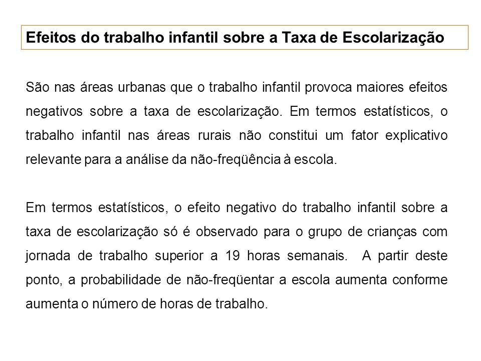 Efeitos do trabalho infantil sobre a Taxa de Escolarização São nas áreas urbanas que o trabalho infantil provoca maiores efeitos negativos sobre a tax