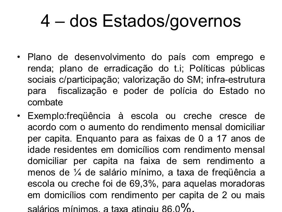 4 – dos Estados/governos Plano de desenvolvimento do país com emprego e renda; plano de erradicação do t.i; Políticas públicas sociais c/participação;