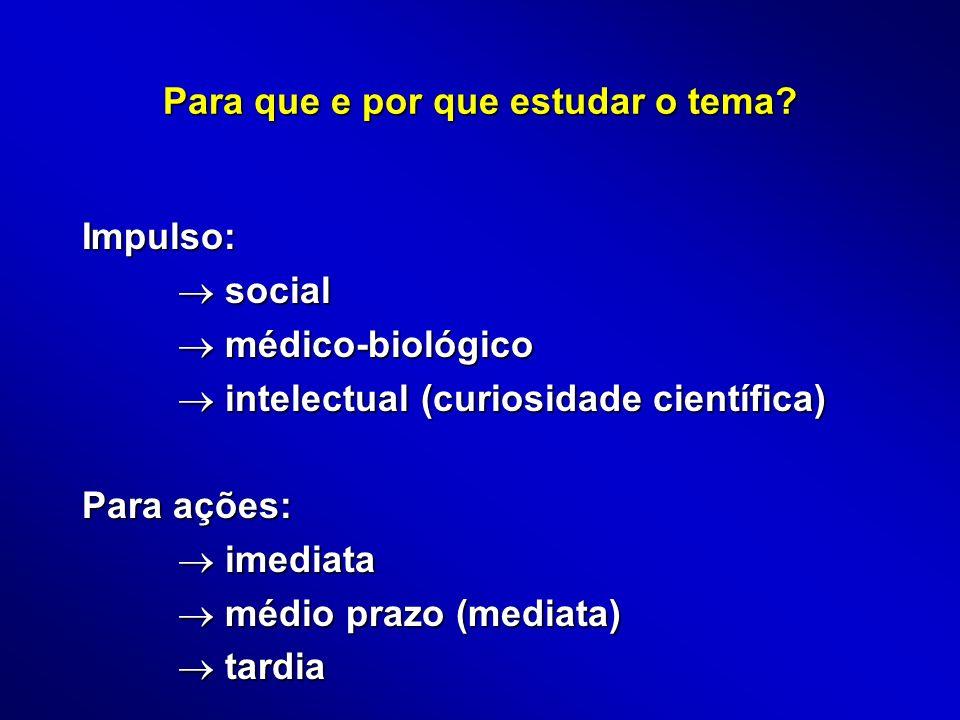 Para que e por que estudar o tema? Impulso: social social médico-biológico médico-biológico intelectual (curiosidade científica) intelectual (curiosid