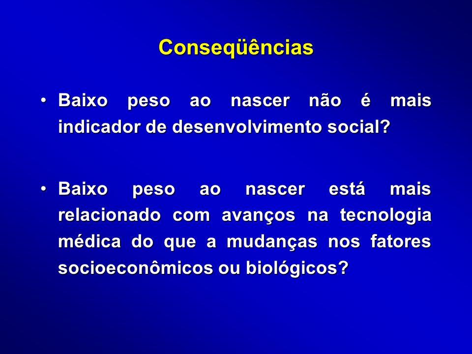Conseqüências Baixo peso ao nascer não é mais indicador de desenvolvimento social?Baixo peso ao nascer não é mais indicador de desenvolvimento social?