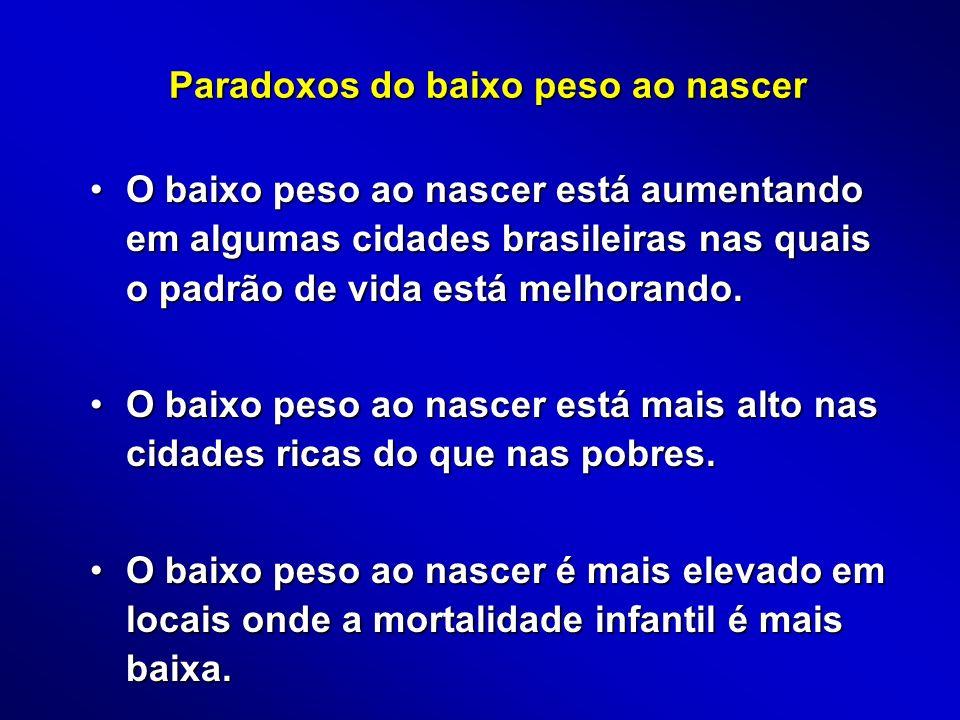 Paradoxos do baixo peso ao nascer O baixo peso ao nascer está aumentando em algumas cidades brasileiras nas quais o padrão de vida está melhorando.O b
