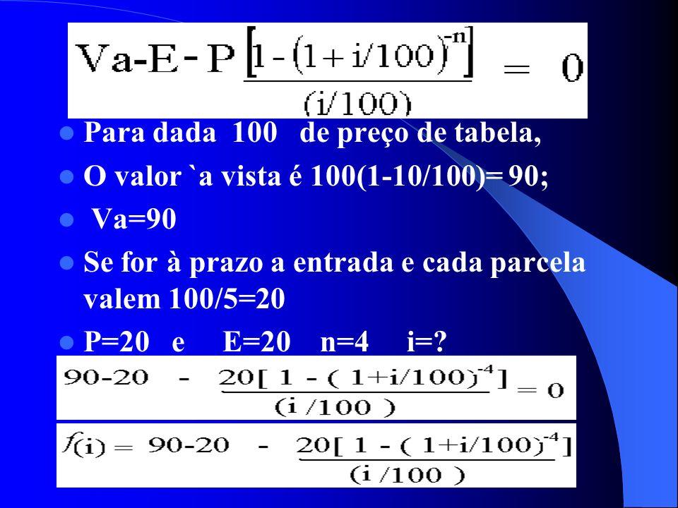 Para dada 100 de preço de tabela, O valor `a vista é 100(1-10/100)= 90; Va=90 Se for à prazo a entrada e cada parcela valem 100/5=20 P=20 e E=20 n=4 i=?