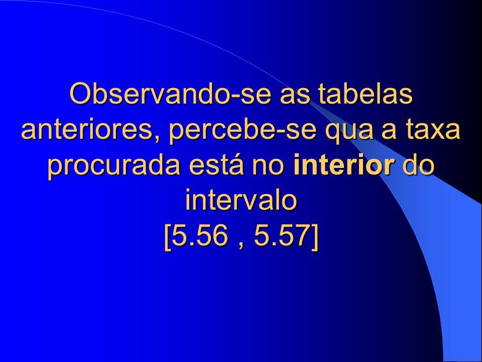 Observando-se as tabelas anteriores, percebe-se qua a taxa procurada está no interior do intervalo [5.56, 5.57]