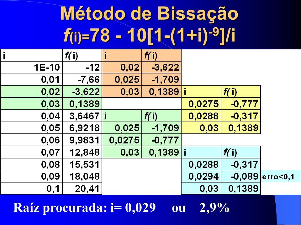 Método de Bissação f (i)= 78 - 10[1-(1+i) -9 ]/i Raíz procurada: i= 0,029 ou 2,9%