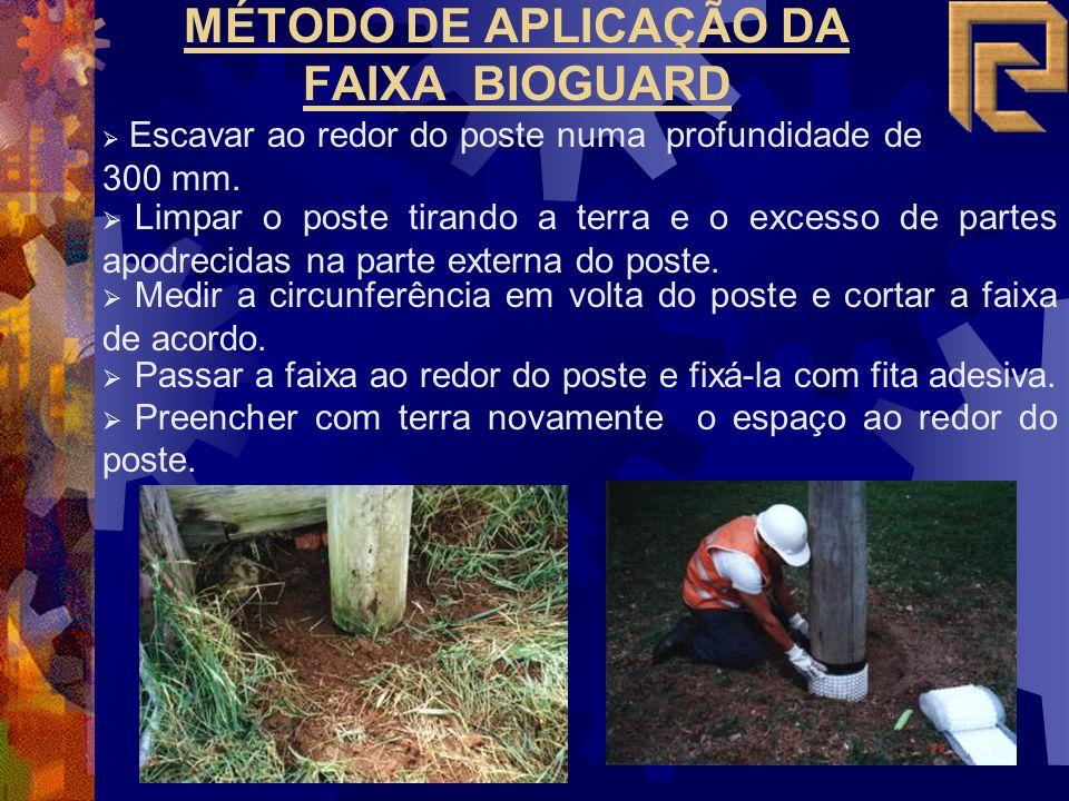 MÉTODO DE APLICAÇÃO DA FAIXA BIOGUARD Escavar ao redor do poste numa profundidade de 300 mm. Passar a faixa ao redor do poste e fixá-la com fita adesi