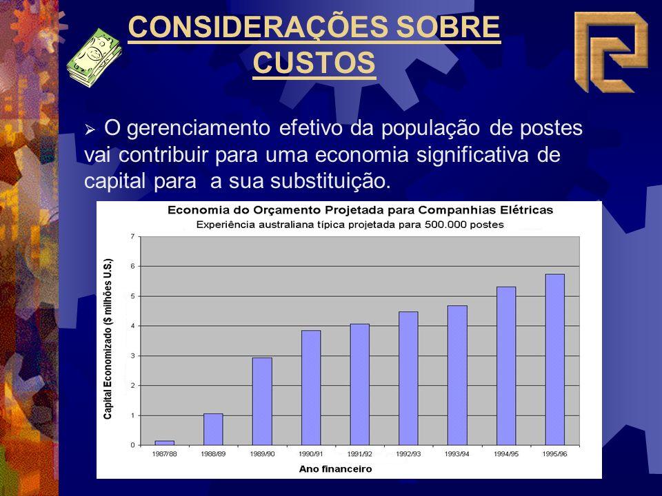 CONSIDERAÇÕES SOBRE CUSTOS O gerenciamento efetivo da população de postes vai contribuir para uma economia significativa de capital para a sua substituição.