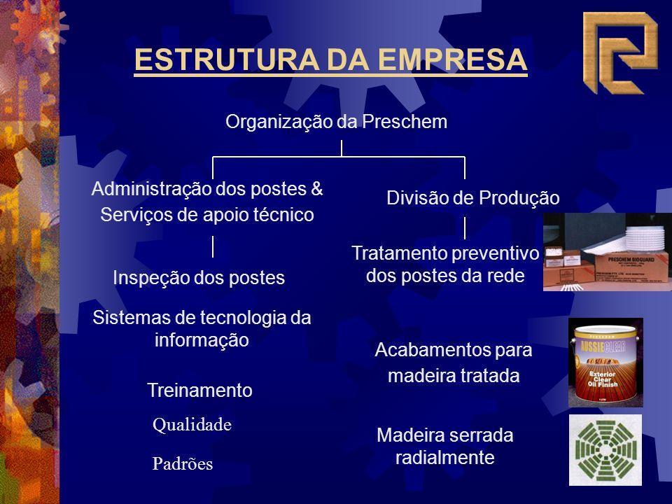 ESTRUTURA DA EMPRESA Organização da Preschem Padrões Tratamento preventivo dos postes da rede Acabamentos para madeira tratada Madeira serrada radialm