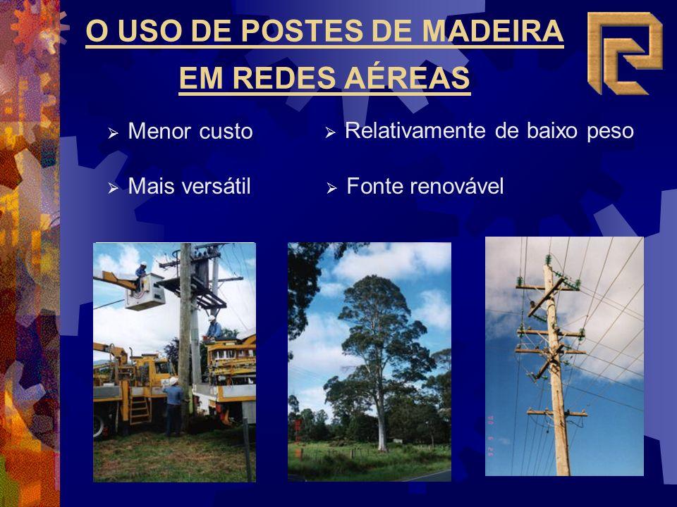 O USO DE POSTES DE MADEIRA EM REDES AÉREAS Menor custo Mais versátil Fonte renovável Relativamente de baixo peso