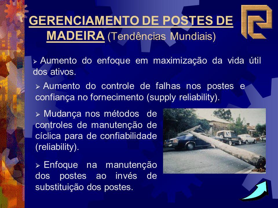 GERENCIAMENTO DE POSTES DE MADEIRA (Tendências Mundiais) Aumento do enfoque em maximização da vida útil dos ativos. Mudança nos métodos de controles d