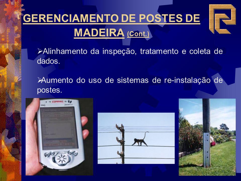 GERENCIAMENTO DE POSTES DE MADEIRA (Cont.) Alinhamento da inspeção, tratamento e coleta de dados. Aumento do uso de sistemas de re-instalação de poste