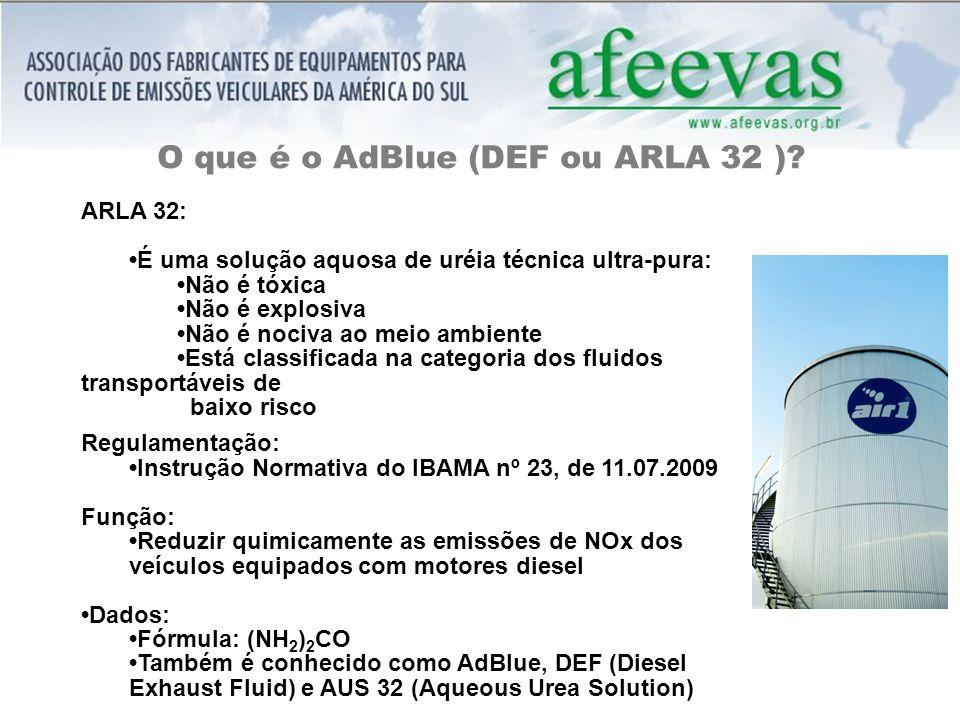 ARLA 32: É uma solução aquosa de uréia técnica ultra-pura: Não é tóxica Não é explosiva Não é nociva ao meio ambiente Está classificada na categoria dos fluidos transportáveis de baixo risco Regulamentação: Instrução Normativa do IBAMA nº 23, de 11.07.2009 Função: Reduzir quimicamente as emissões de NOx dos veículos equipados com motores diesel Dados: Fórmula: (NH 2 ) 2 CO Também é conhecido como AdBlue, DEF (Diesel Exhaust Fluid) e AUS 32 (Aqueous Urea Solution) O que é o AdBlue (DEF ou ARLA 32 )?