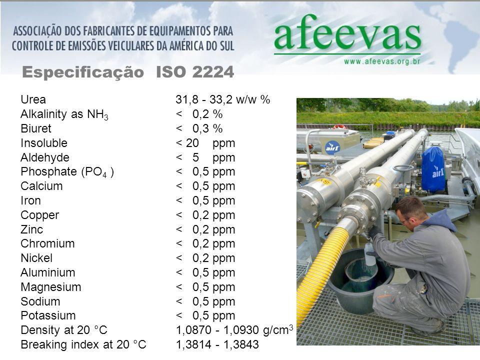Especificação ISO 2224 Urea31,8 - 33,2 w/w % Alkalinity as NH 3 < 0,2 % Biuret< 0,3 % Insoluble< 20 ppm Aldehyde< 5 ppm Phosphate (PO 4 )< 0,5 ppm Calcium< 0,5 ppm Iron< 0,5 ppm Copper< 0,2 ppm Zinc< 0,2 ppm Chromium< 0,2 ppm Nickel< 0,2 ppm Aluminium< 0,5 ppm Magnesium< 0,5 ppm Sodium< 0,5 ppm Potassium< 0,5 ppm Density at 20 °C1,0870 - 1,0930 g/cm 3 Breaking index at 20 °C1,3814 - 1,3843