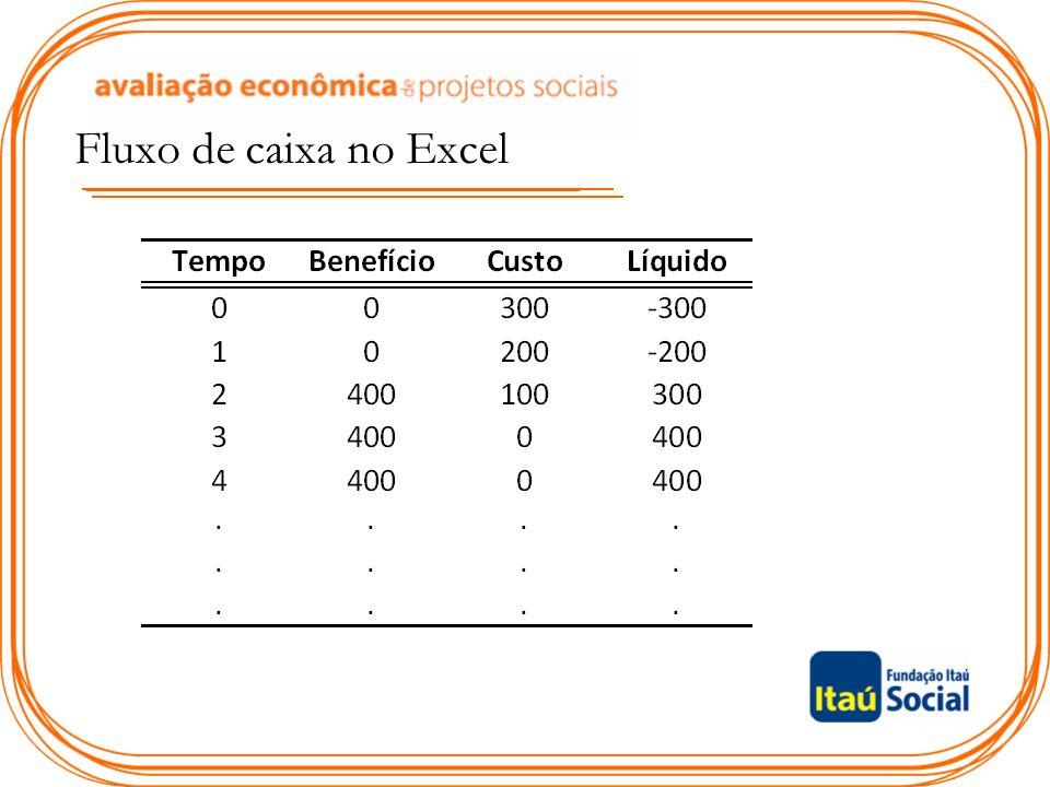 Fluxo de caixa no Excel
