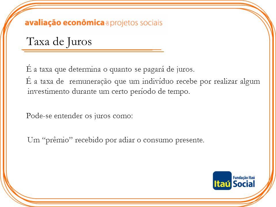 Taxa de Juros É a taxa que determina o quanto se pagará de juros.
