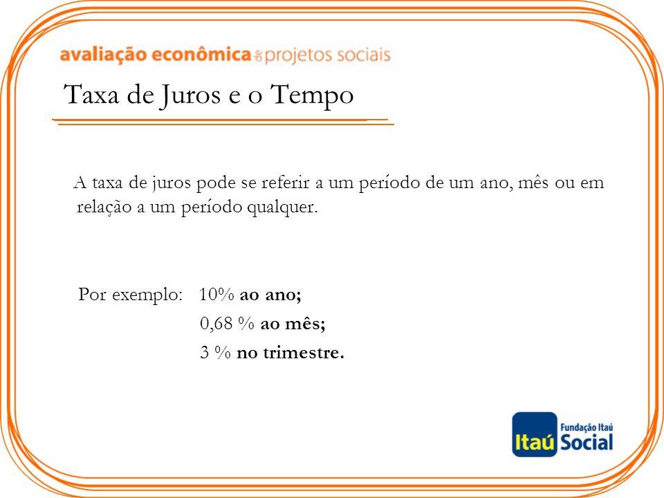 Taxa de Juros e o Tempo A taxa de juros pode se referir a um período de um ano, mês ou em relação a um período qualquer.