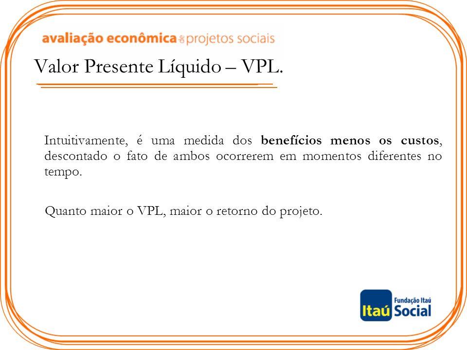 Valor Presente Líquido – VPL.