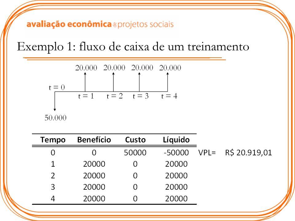 Exemplo 1: fluxo de caixa de um treinamento