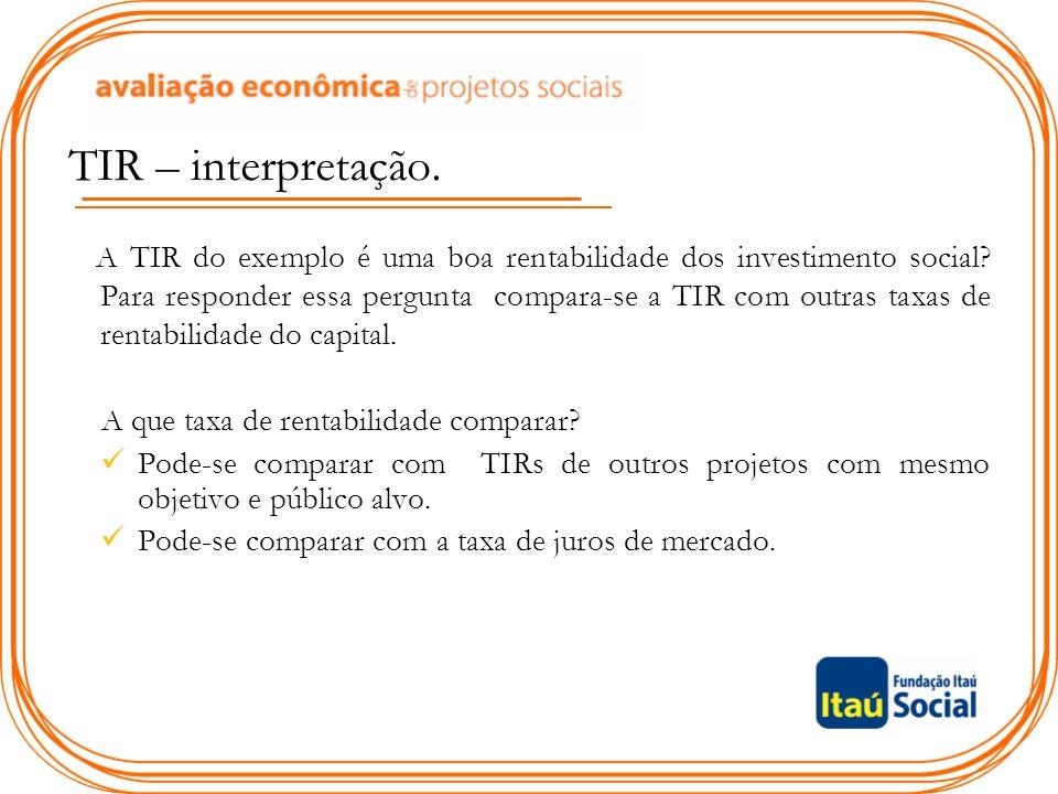 TIR – interpretação.A TIR do exemplo é uma boa rentabilidade dos investimento social.