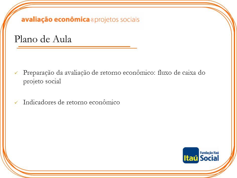 Plano de Aula Preparação da avaliação de retorno econômico: fluxo de caixa do projeto social Indicadores de retorno econômico