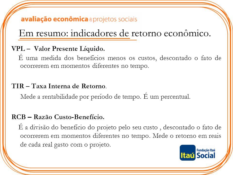 Em resumo: indicadores de retorno econômico.VPL – Valor Presente Líquido.