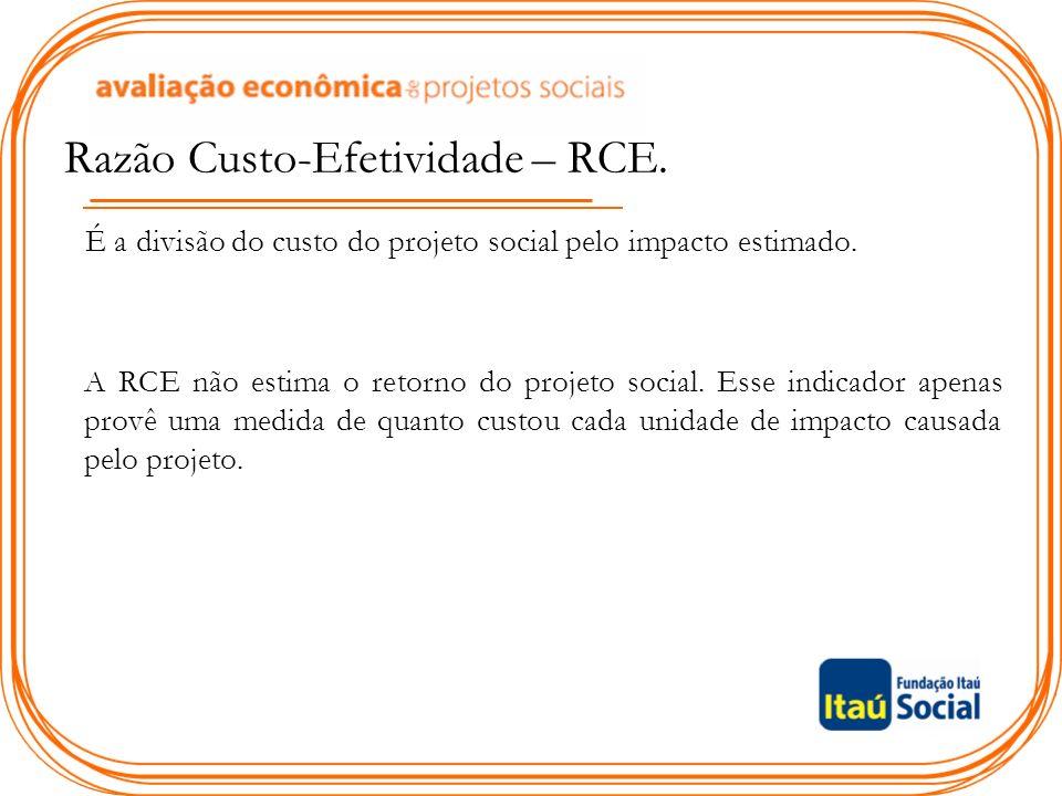 Razão Custo-Efetividade – RCE.É a divisão do custo do projeto social pelo impacto estimado.