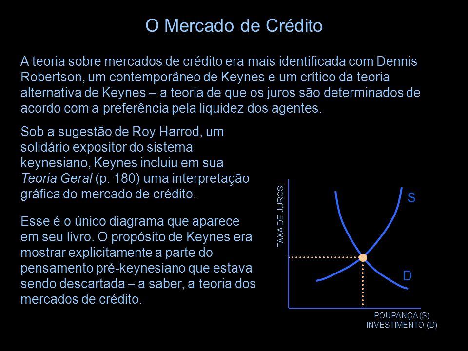 S TAXA DE JUROS POUPANÇA (S) INVESTIMENTO (D) D O Mercado de Crédito A teoria sobre mercados de crédito era mais identificada com Dennis Robertson, um