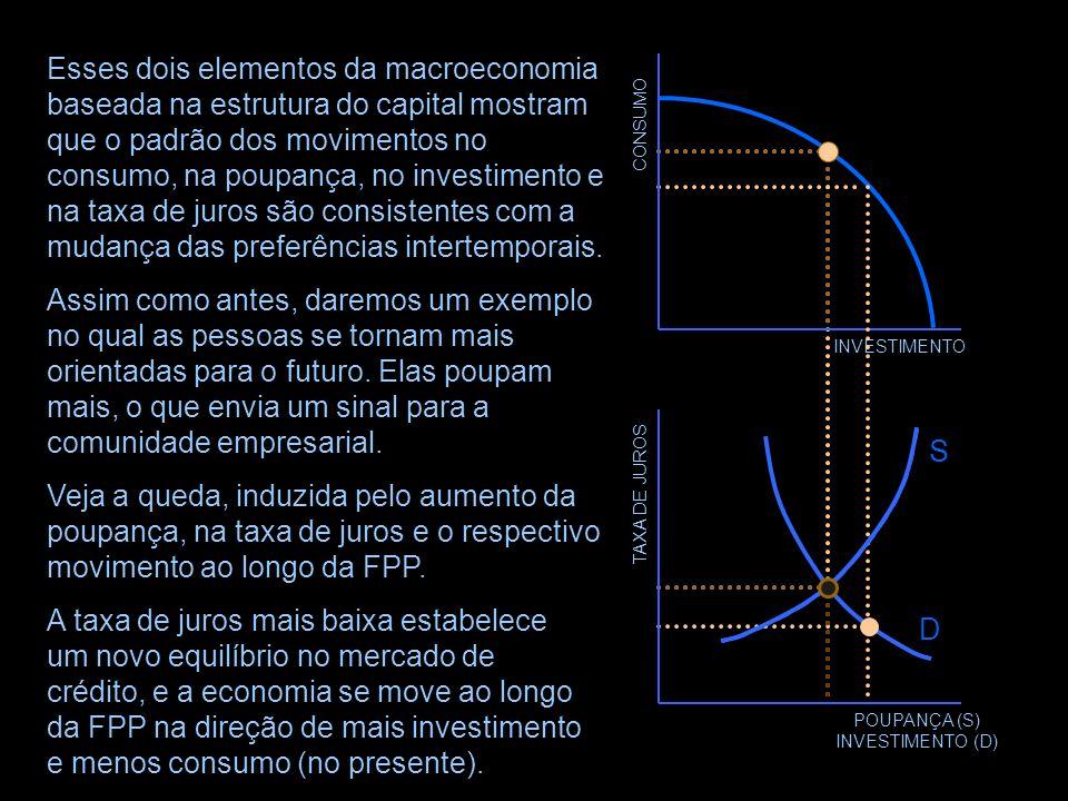 S CONSUMO INVESTIMENTO TAXA DE JUROS POUPANÇA (S) INVESTIMENTO (D) D O mercado de crédito mostra como a taxa de juros faz com que a poupança e o inves