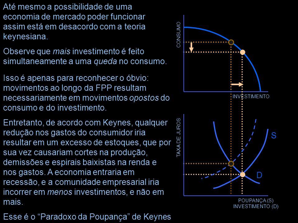 INVESTIMENTO TAXA DE JUROS POUPANÇA (S) INVESTIMENTO (D) D S CONSUMO Esses dois elementos da macroeconomia baseada na estrutura do capital mostram que