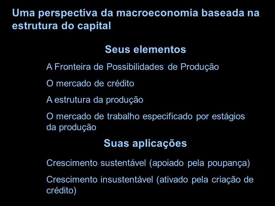 Seus elementos A Fronteira de Possibilidades de Produção O mercado de crédito A estrutura da produção O mercado de trabalho especificado por estágios da produção Suas aplicações Crescimento sustentável (apoiado pela poupança) Crescimento insustentável (ativado pela criação de crédito) Uma perspectiva da macroeconomia baseada na estrutura do capital